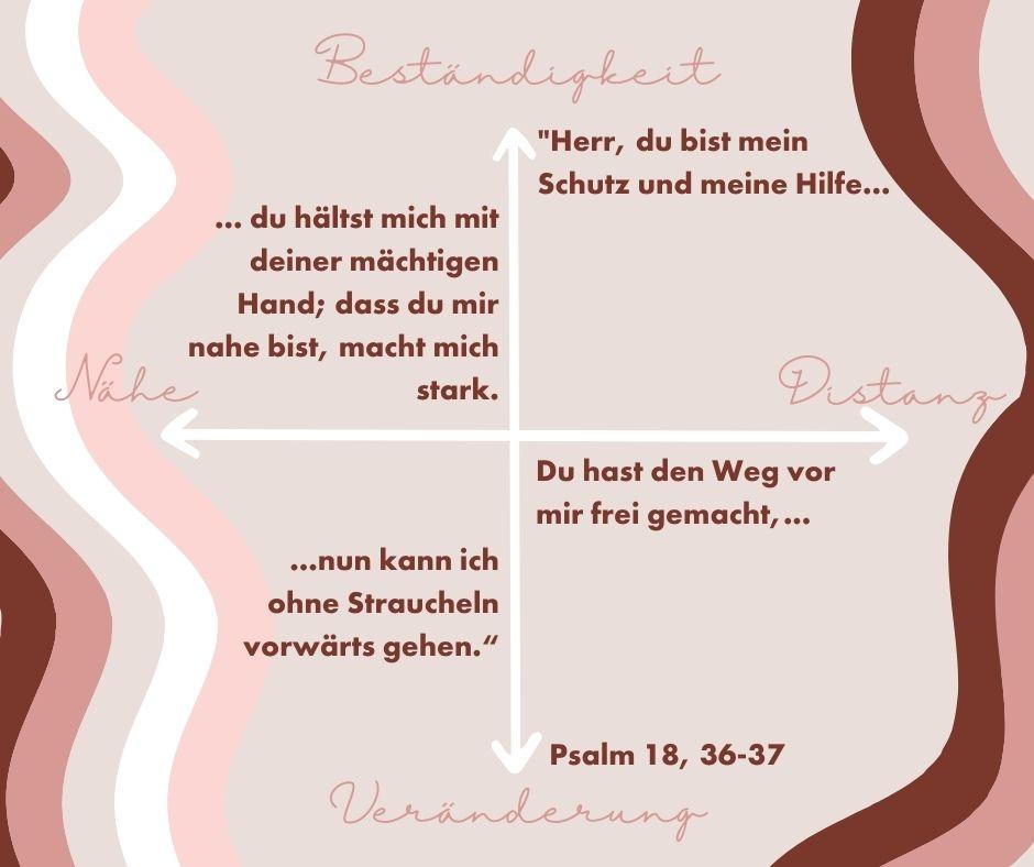 Psalm im Riemann Kreuz - Buntes Bild voll Sehnsuchtspunkten